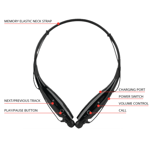 Onyx Series Bluetooth Earbuds Diagram