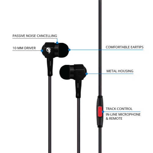 Sapphire Series Earbuds Diagram